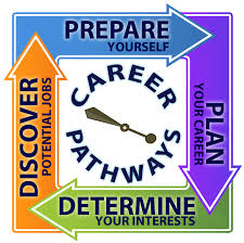 Career Pathways Chart
